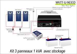 Kit autoconsommation 3 panneaux 1kVA avec stockage