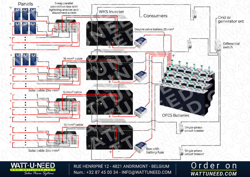 Self-consumption kit 42 panels 20kVA with storage