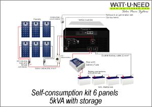 Self-consumption kit 6 panels 5 kVA with storage