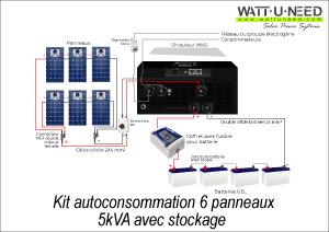 Kit autoconsommation 6 panneaux 5 kVA avec stockage