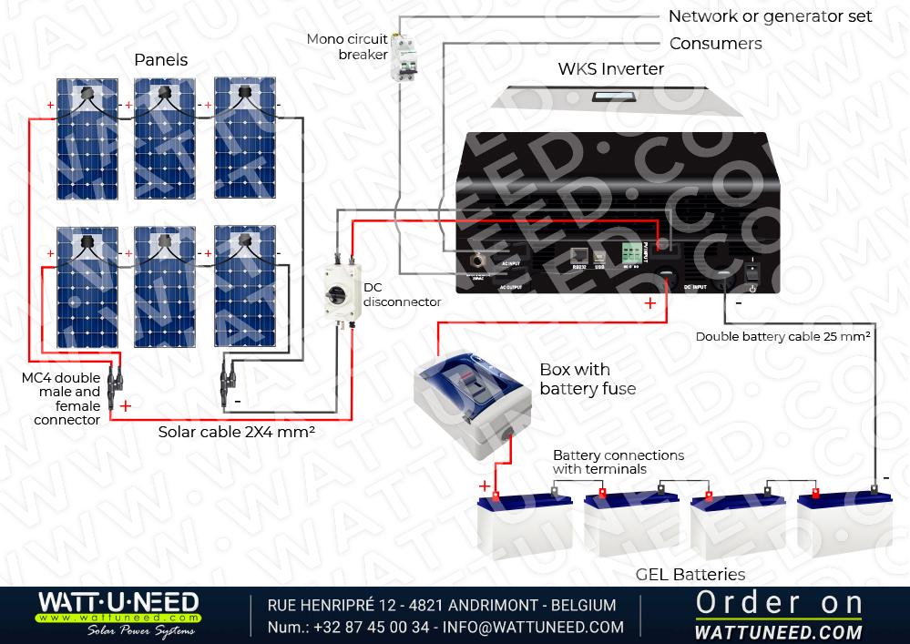 Self-consumption kit 6 panels 3 kVA with storage