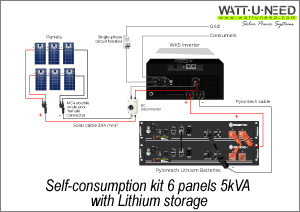 https://www.wattuneed.com/en/content/89-kit-autoconsumption-6-panels-5kva-lithium