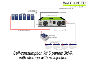 Self-consumption kit 6 panels 3kVA with storage and re-injection