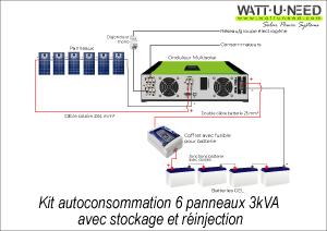 Kit autoconsommation 6 panneaux 3kVA avec stockage et réinjection