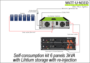 6 panels self-consumption kit with reinjection