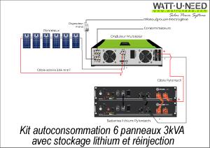 Kit autoconsommation 6 panneaux 3kVA stockage et réinjection