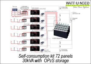 Self-consumption kit 72 panels 30kVA with storage