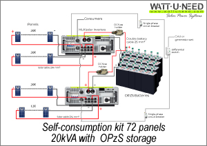 Self-consumption kit 72 panels 20kVA with storage