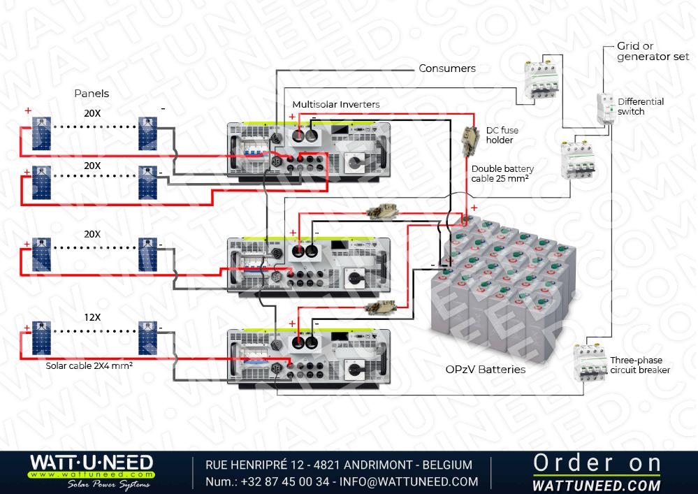 Self-consumption kit 72 panels 30 kVA with storage