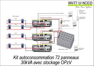 Kit autoconsommation 72 panneaux 30 kVA avec stockage