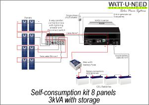 Self-consumption kit 8 panels 3kVA with storage