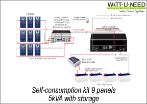 https://www.wattuneed.com/en/content/75-self-consumption-kit-9-solar-panels-3-or-5kva-with-storage
