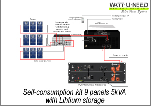 https://www.wattuneed.com/es/content/76-kit-autoconsommation-9-panneaux-5kva-lithium
