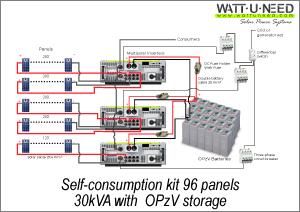 Self-consumption kit 96 panels 30kVA with storage