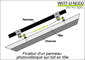 Fixation d'un panneau photovoltaïque sur toit en tôle