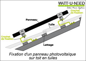 Fixation d'un panneau photovoltaïque sur toit en tuile