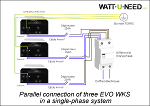 Parallel connection of three EVO WKS in a single-phase system