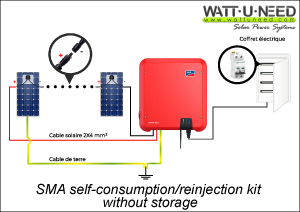 Schematic diagram for connection to a SMA Sunny Boy inverter