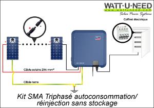 SMA Three-phase self-consumption/reinjection kit without storage