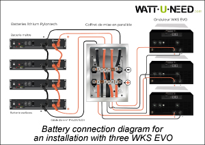Battery connection diagram for an installation with three WKS EVO