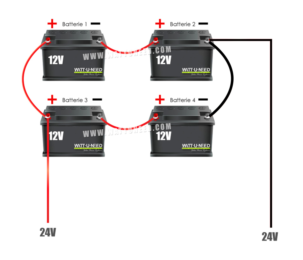 Connection of a fleet of 24V solar batteries