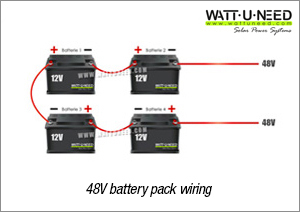 48V battery pack wiring_2 schematic diagrams of solar photovoltaic systems wattuneed 48v solar panel wiring diagram at edmiracle.co