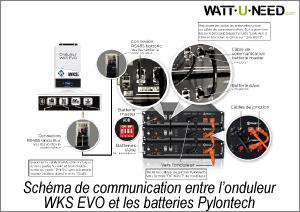 Schéma de communication entre l'onduleur WKS EVO et des batteries Pylontech