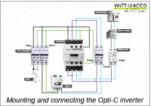 Mounting and connecting the Opti-C inverter