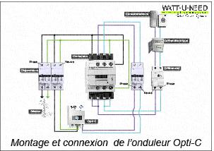 Montage et connexion de l'onduleur Opti-C