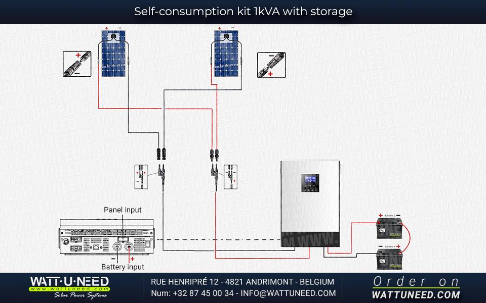 Kit-autoconsommation-2-panneaux-WKS-1kVA-avec-stockage