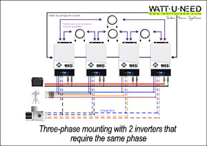 Three-phase assembly with 2 inverters that require the same phase