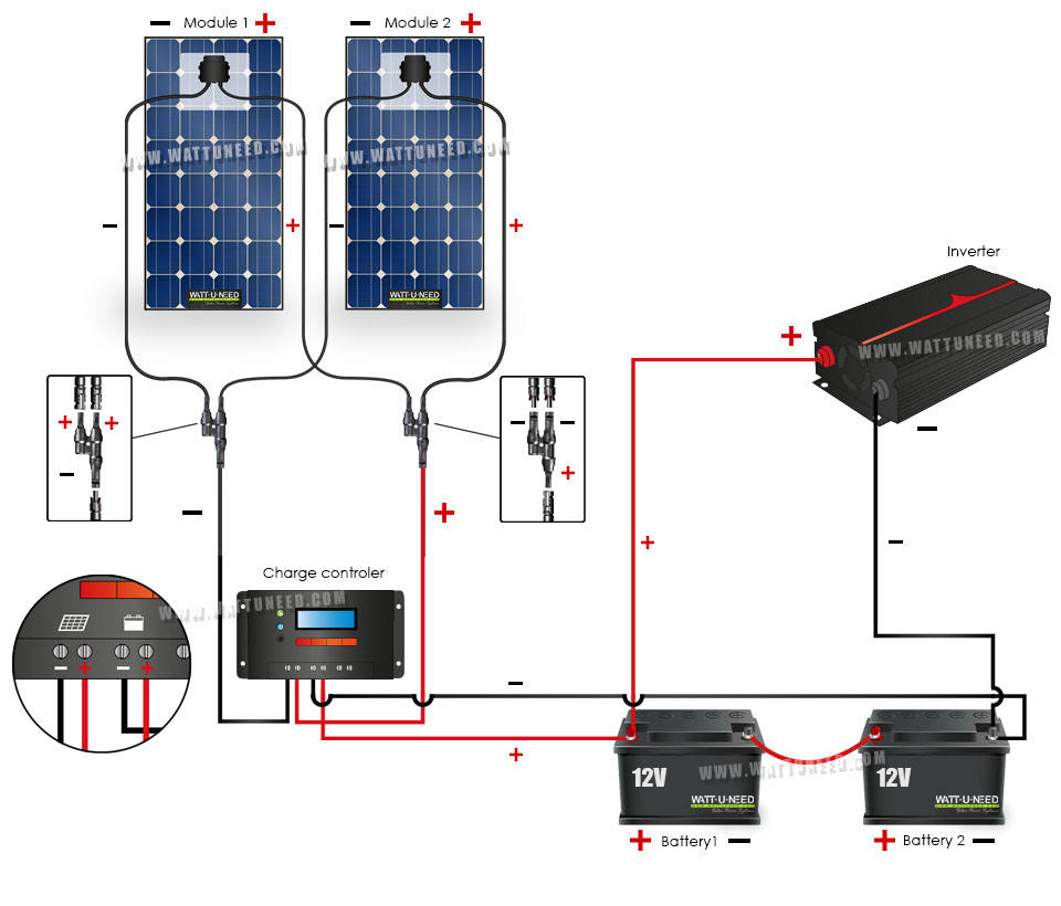 Installation Of An Autonomous Solar Kit 24v Wattuneed