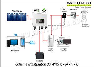 Schéma du principe de fonctionnement du kit 4 panneaux avec les onduleurs WKS hybrides injection réseau i3-i4-i5-i6