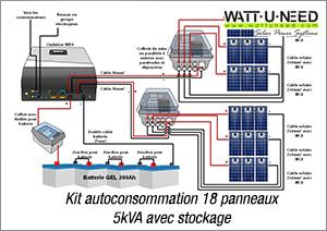 Kit autoconsommation 18 panneaux 5kVA avec stockage