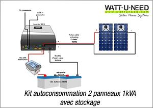 Kit autoconsommation 2 panneaux 1kVA