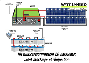 schematic diagrams of solar photovoltaic systems wattuneed Off-Grid Wind Power Systems