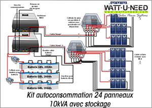 Kit autoconsommation 24 panneaux 10kVA avec stockage