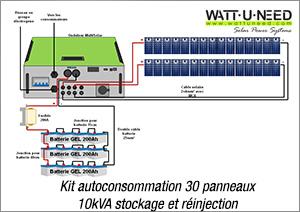 Kit autoconsommation 30 panneaux 10kVA stockage et réinjection