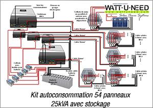 Kit autoconsommation 54 panneaux 25kVA avec stockage