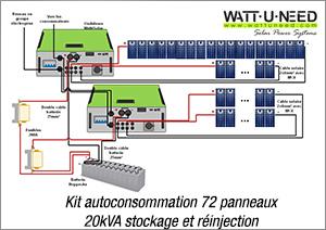 Kit autoconsommation 72 panneaux 20kVA stockage et réinjection