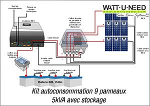 Kit autoconsommation 9 panneaux 3 ou 5kva avec stockage