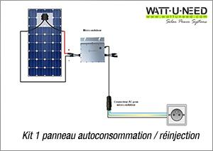Kit 1 panneau autoconsommation / réinjection
