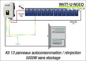 Kit 13 panneaux autoconsommation / réinjection 5000W sans stockage
