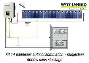 Kit 14 panneaux autoconsommation - réinjection 5000w sans stockage