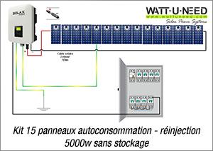 Kit 15 panneaux autoconsommation - réinjection 5000W sans stockage