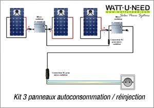 Kit 3 panneaux autoconsommation-réinjection 1000w sans stockage