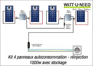 Kit 4 panneaux autoconsommation-réinjection 1000W sans stockage