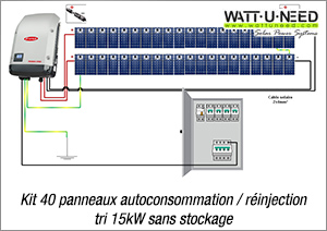 Kit 40 panneaux autoconsommation / réinjection tri 15kW sans stockage