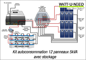 Kit autoconsommation 12 panneaux