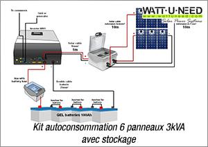 Kit autoconsommation 6 panneaux 3kVa